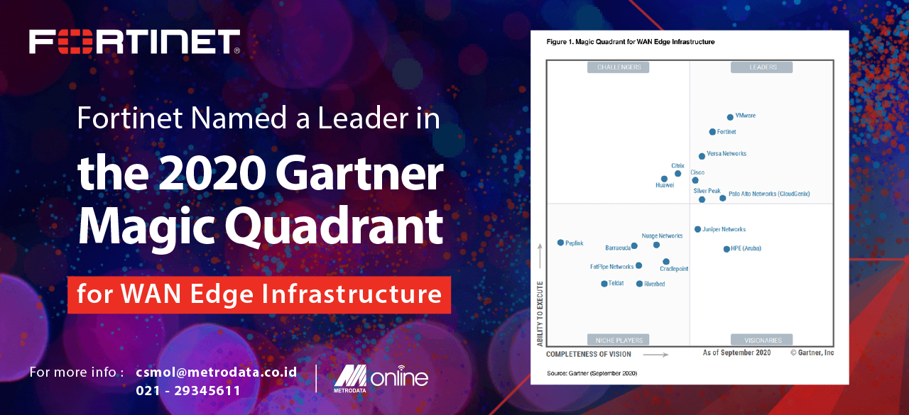 Fortinet Named a Leader in the 2020 Gartner Magic Quadrant for WAN Edge Infrastructure