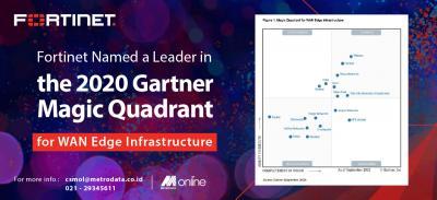 Fortinet Named a Leader in the 2020 Gartner Magic Quadrant for WAN Edge Infrastructure